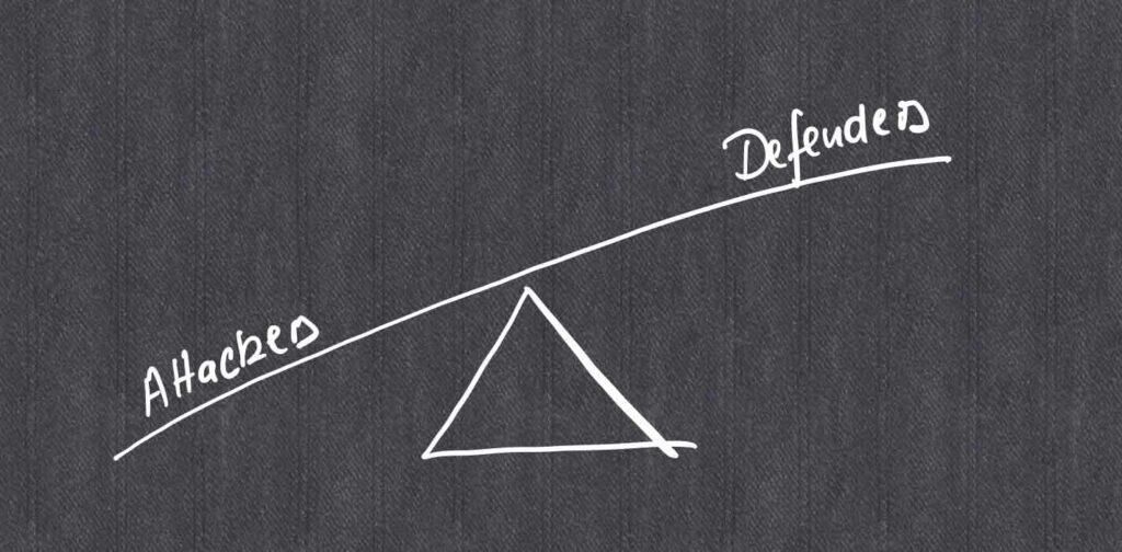 Asymmetry attacker vs defenders