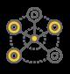 ico-central-config